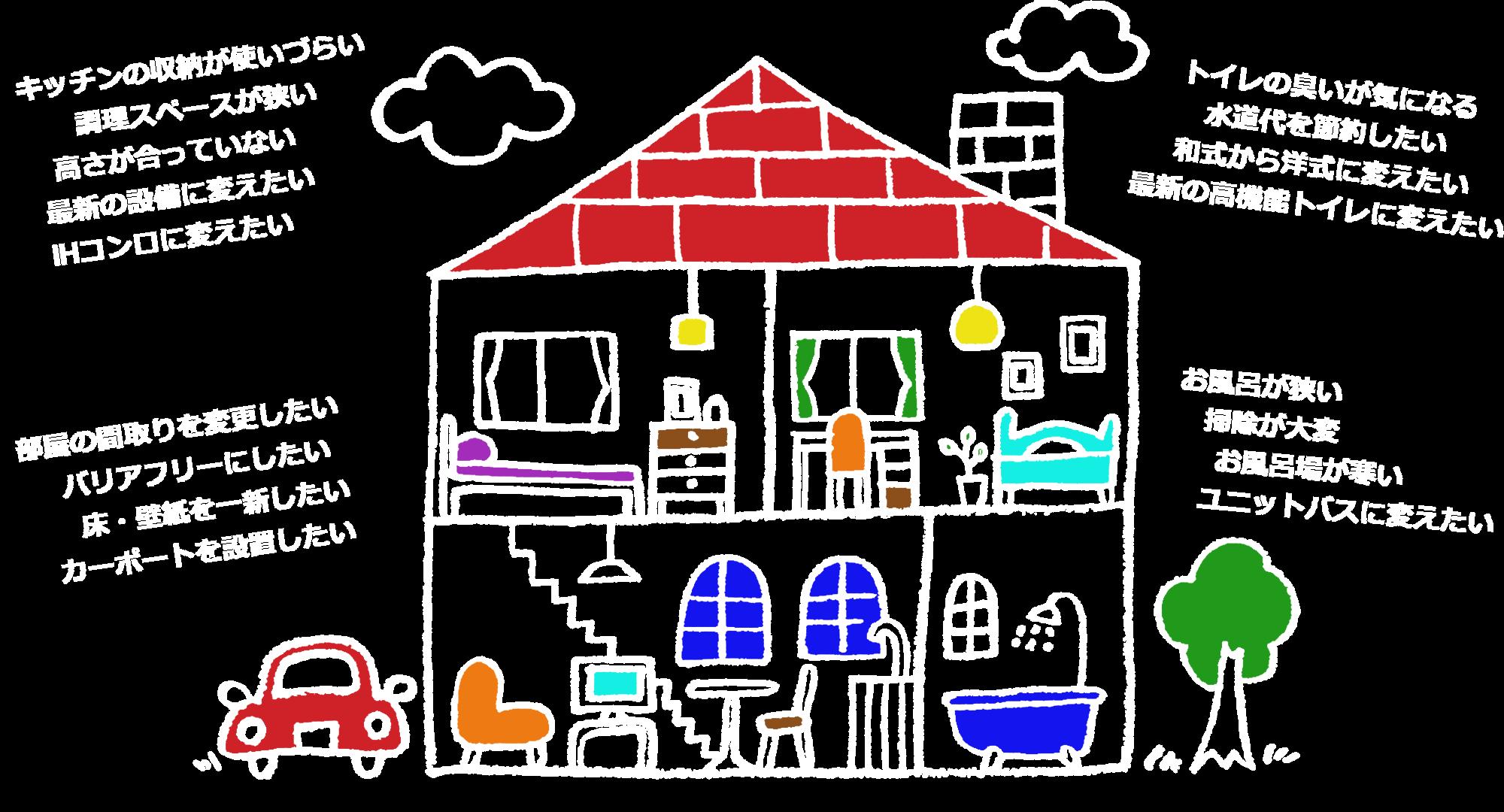 住宅・店舗のリフォームなら七色へお任せください。